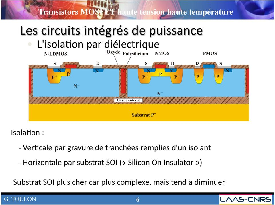 par substrat SOI («Silicon On Insulator») Substrat SOI