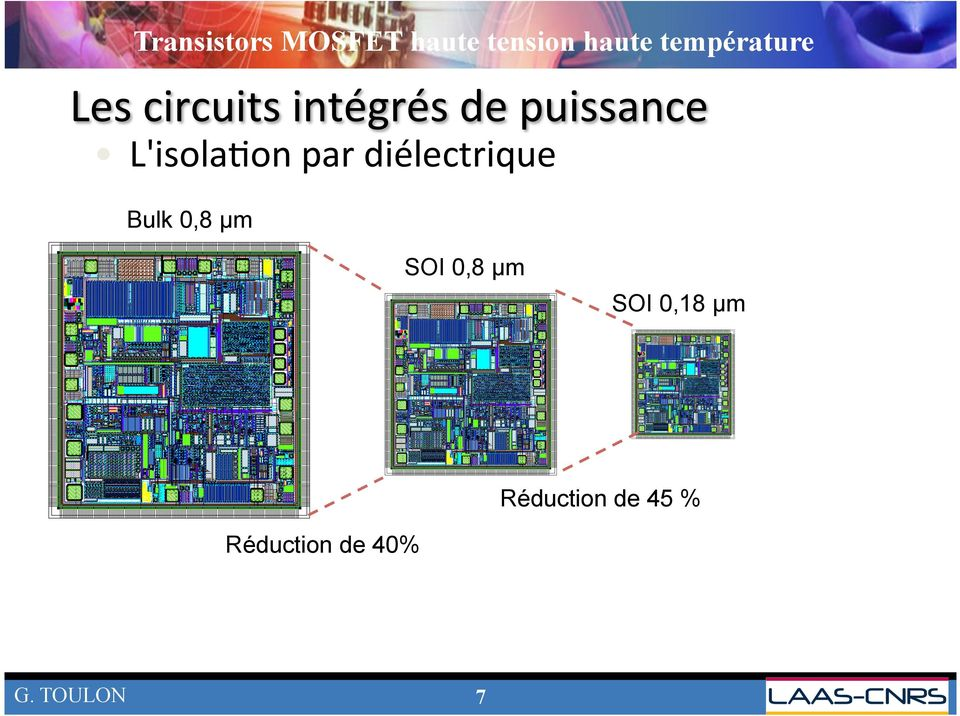 0,18 µm Réduction de 45 %