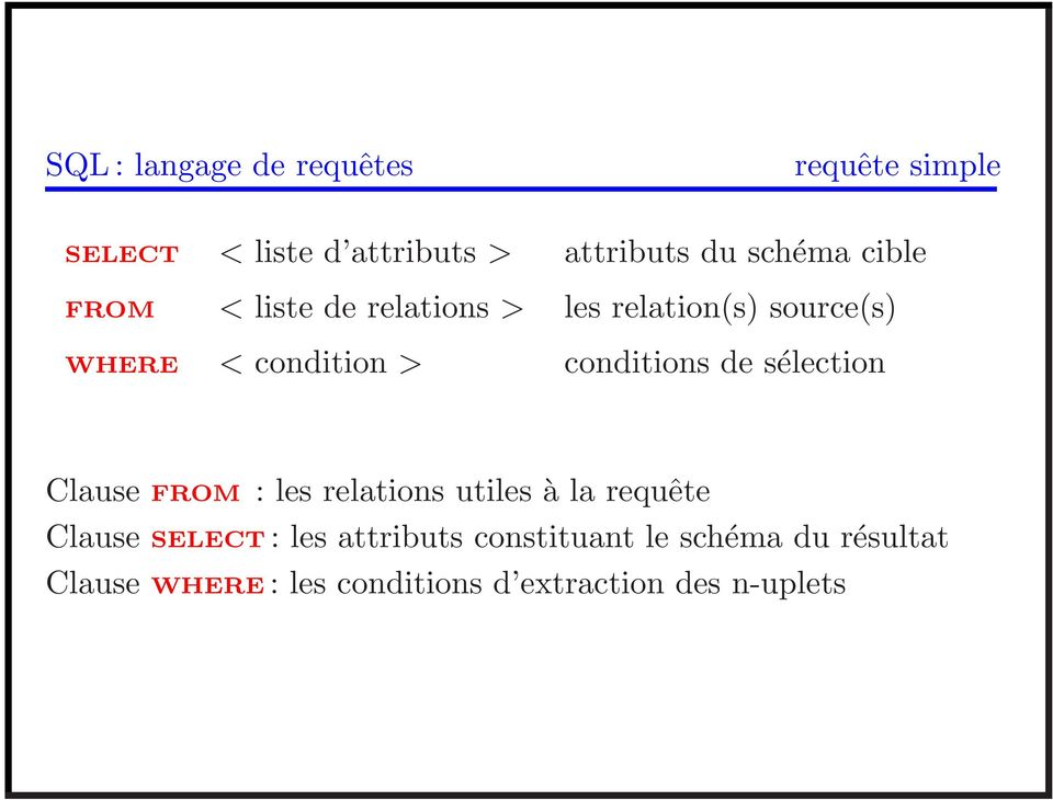 conditions de sélection Clause FROM : les relations utiles à la requête Clause SELECT: