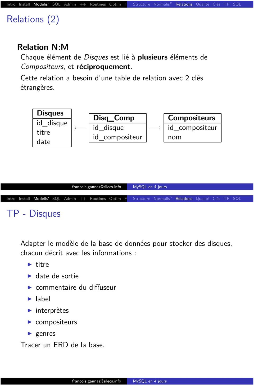 Disques id_disque titre date Disq_Comp id_disque id_compositeur Compositeurs id_compositeur nom Intro Install Modelis SQL Admin ++ Routines Optim Fin Structure Normalis o Relations