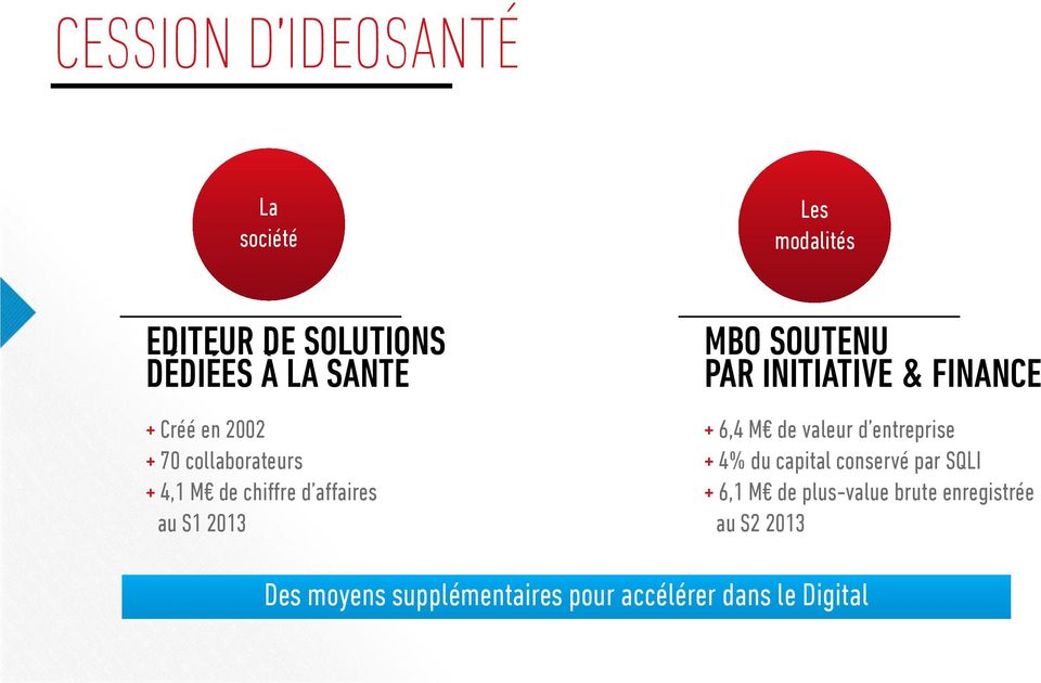 INITIATIVE & FINANCE + 6,4 M de valeur d entreprise + 4% du capital conservé par SQLI + 6,1
