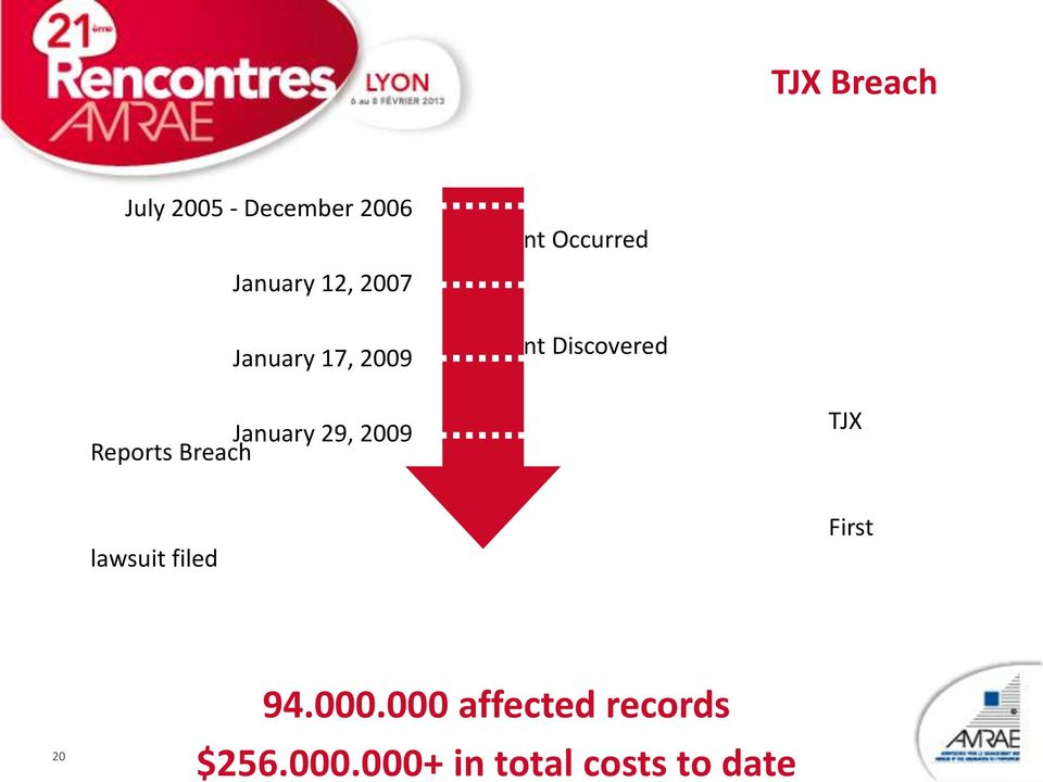 January 29, 2009 Reports Breach TJX lawsuit filed First