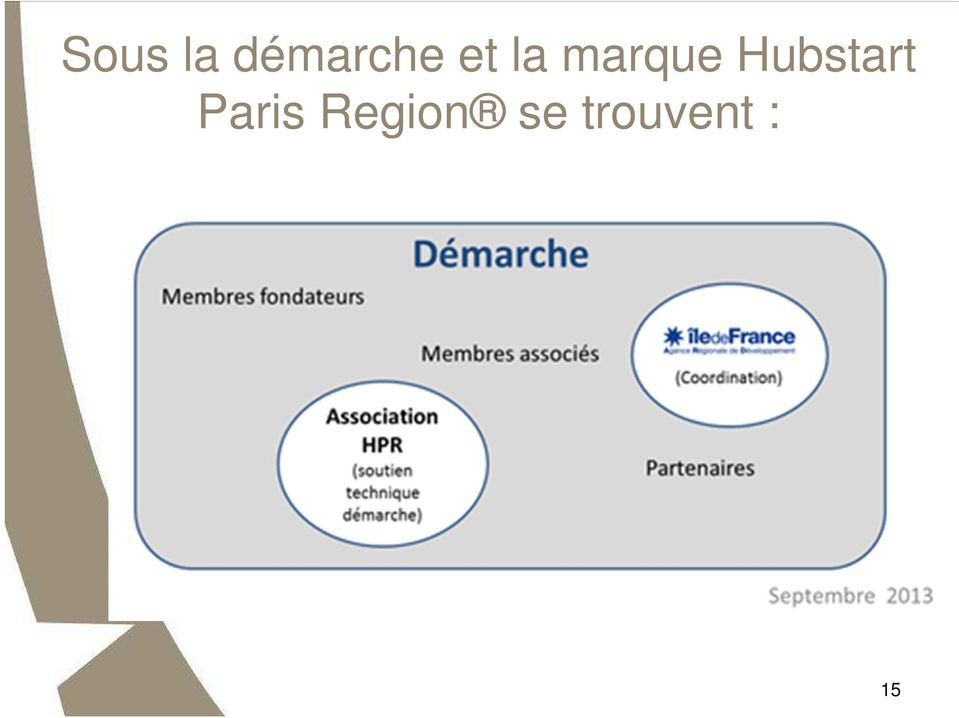 Hubstart Paris