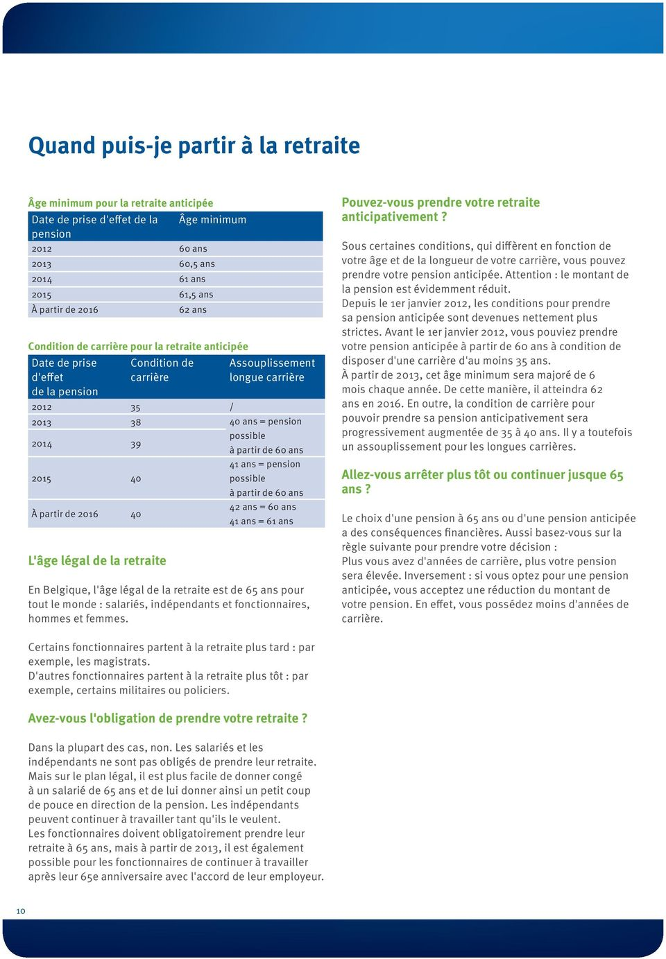 pension 2014 39 possible à partir de 60 ans 2015 40 41 ans = pension possible à partir de 60 ans À partir de 2016 40 42 ans = 60 ans 41 ans = 61 ans En Belgique, l'âge légal de la retraite est de 65
