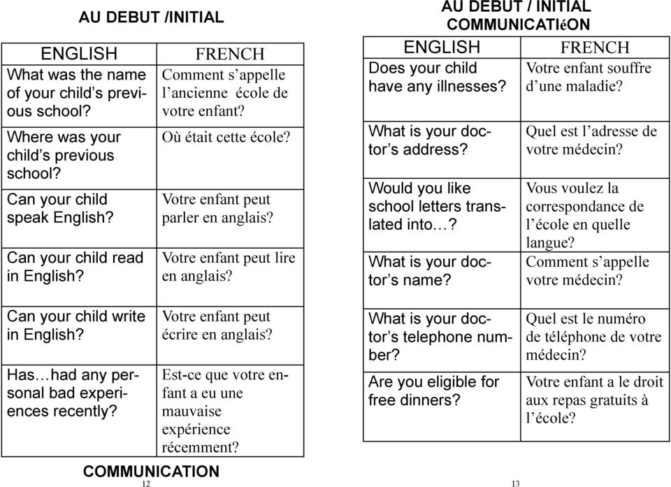 AU DEBUT / INITIAL COMMUNICATIéON Does your child have any illnesses? What is your doctor s address? Would you like school letters translated into? What is your doctor s name?