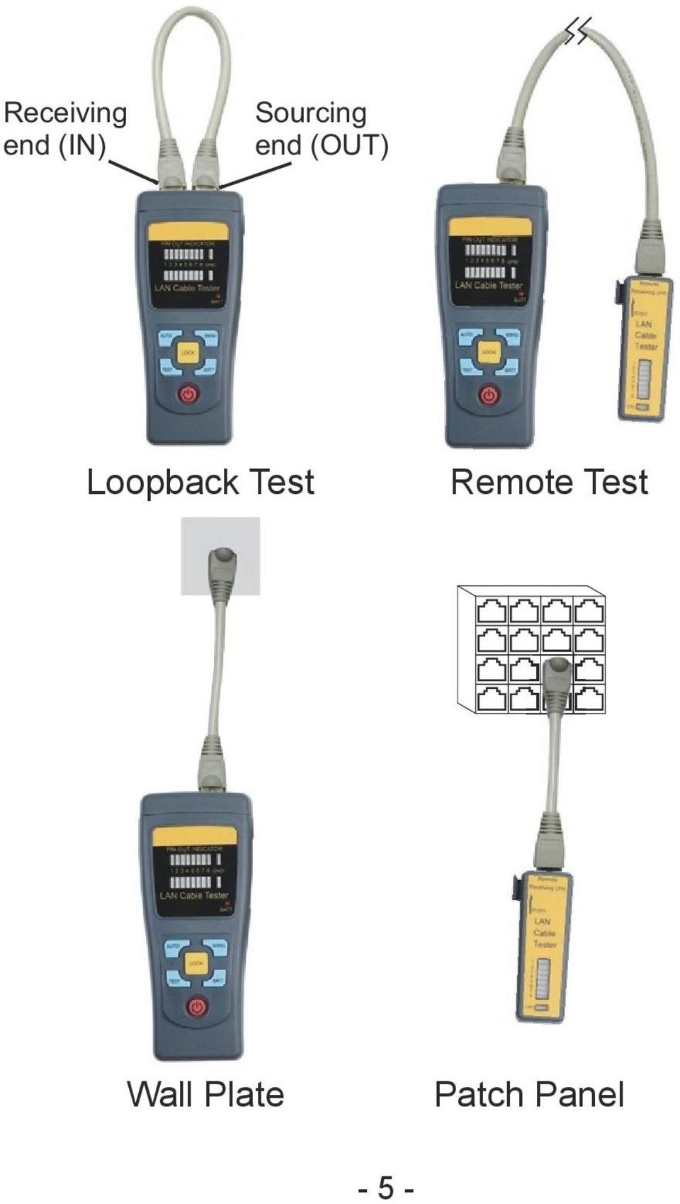 Loopback Test Remote