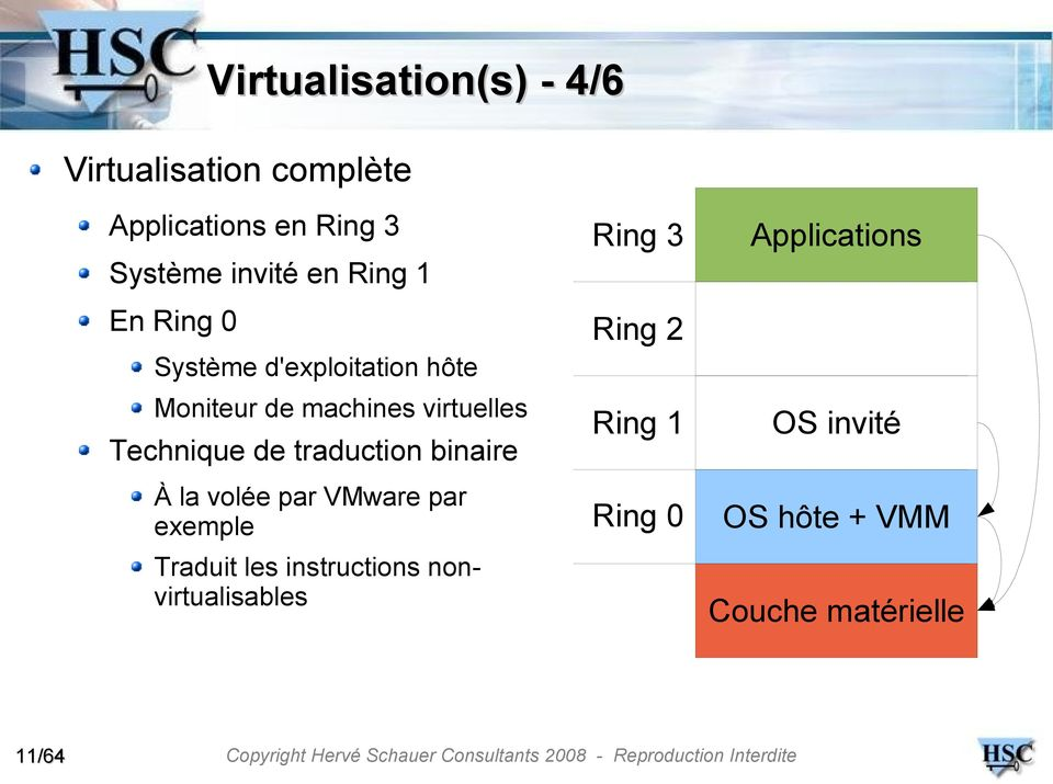 traduction binaire À la volée par VMware par exemple Traduit les instructions