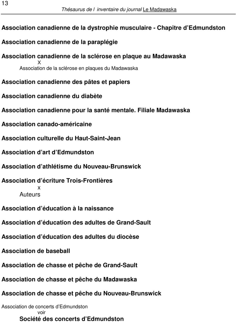 Filiale Madawaska Association canado-américaine Association culturelle du Haut-Saint-Jean Association d art d Edmundston Association d athlétisme du Nouveau-Brunswick Association d écriture