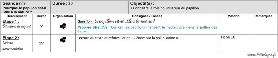Situation de départ 5 15 Question : Le papillon est-il utile à la nature?
