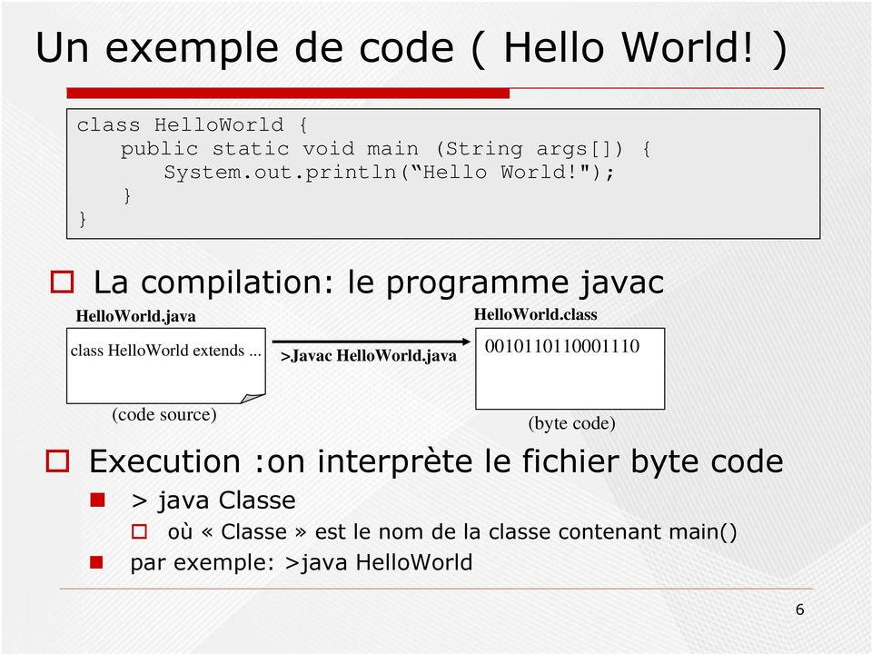 class class HelloWorld extends... >Javac HelloWorld.