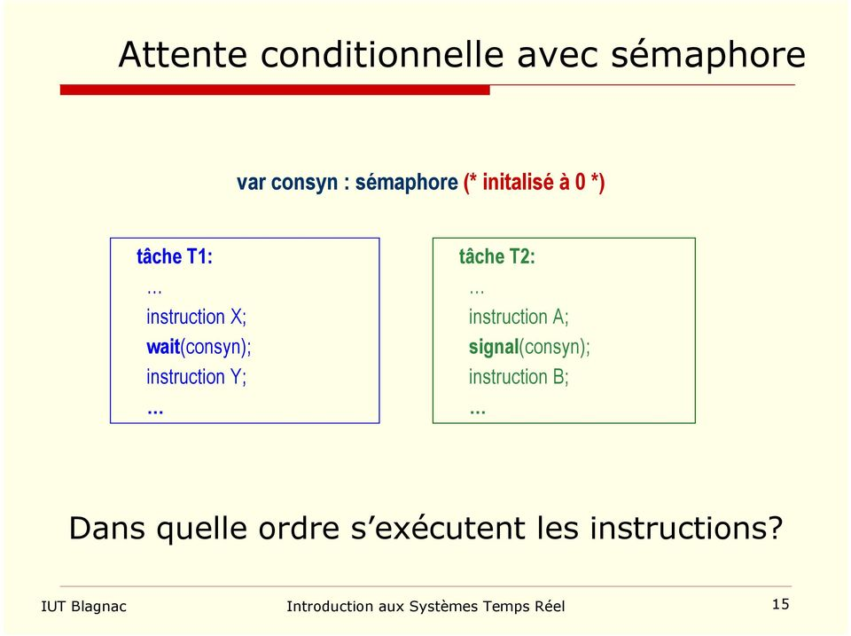 Y; tâche T2: instruction A; signal(consyn); instruction B; Dans