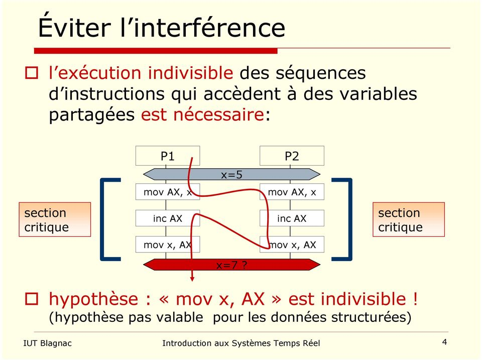 AX inc AX section critique mov x, AX mov x, AX x=7? hypothèse : «mov x, AX» est indivisible!