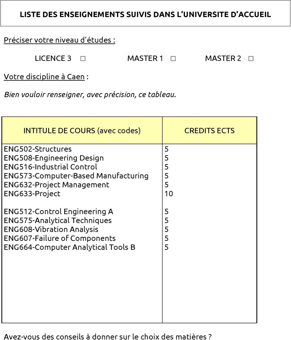 INTITULE DE COURS (avec codes) CREDITS ECTS ENG02-Structures ENG08-Engineering Design ENG16-Industrial Control ENG73-Computer-Based Manufacturing