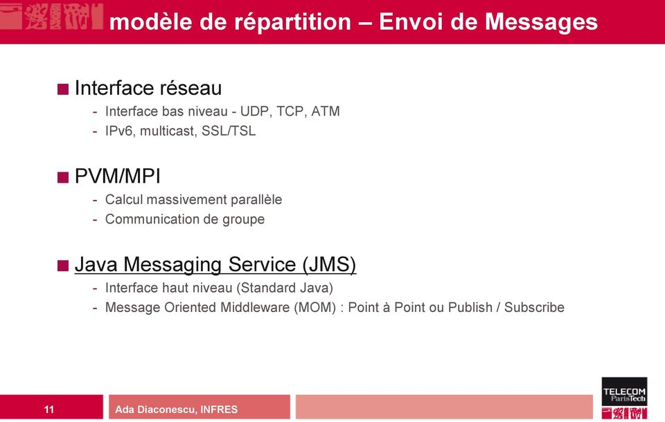 Communication de groupe Java Messaging Service (JMS) - Interface haut niveau
