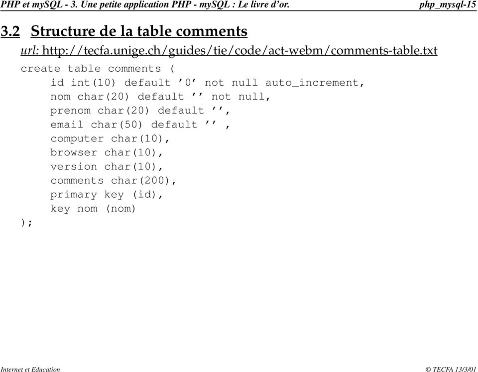 txt create table comments ( id int(10) default 0 not null auto_increment, nom char(20) default not null, prenom