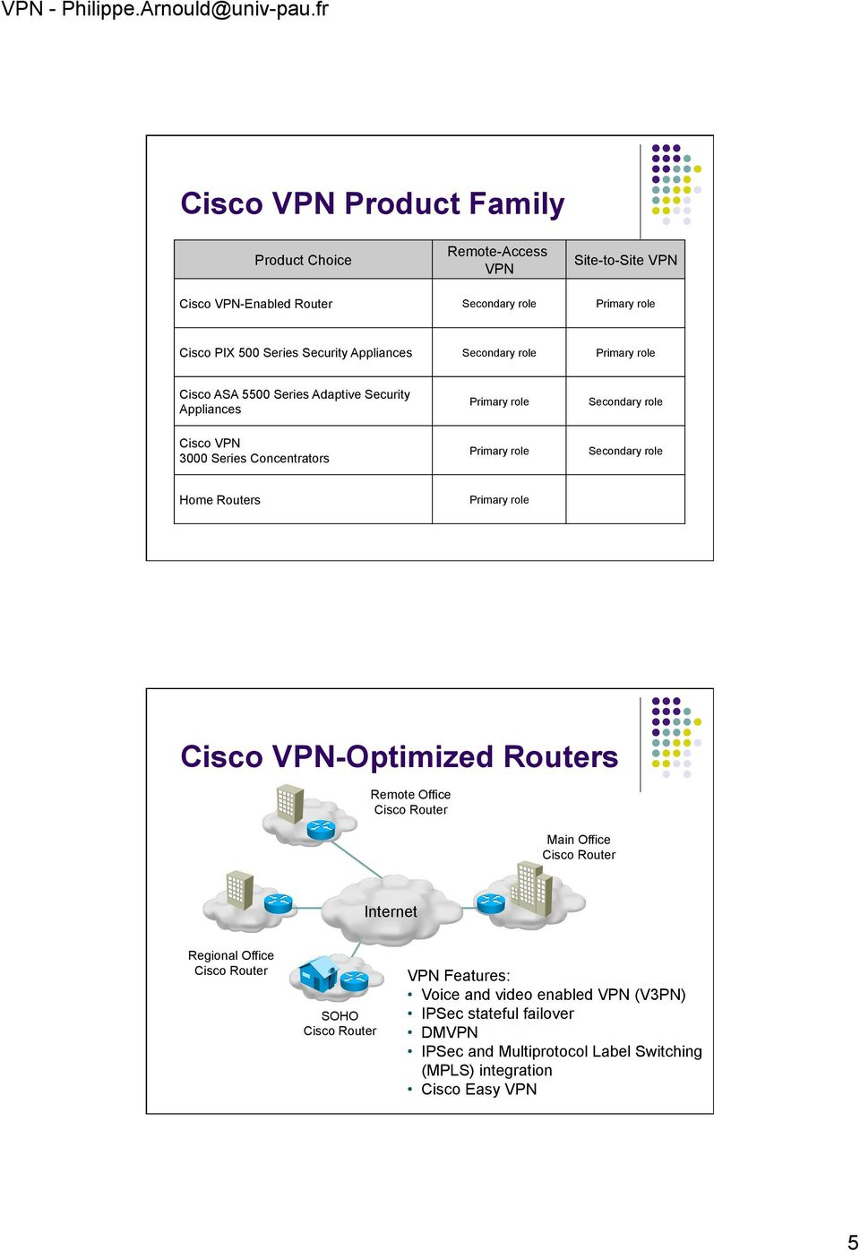 role Secondary role Home Routers Primary role Cisco VPN-Optimized Routers Remote Office Cisco Router Main Office Cisco Router Internet Regional Office Cisco Router