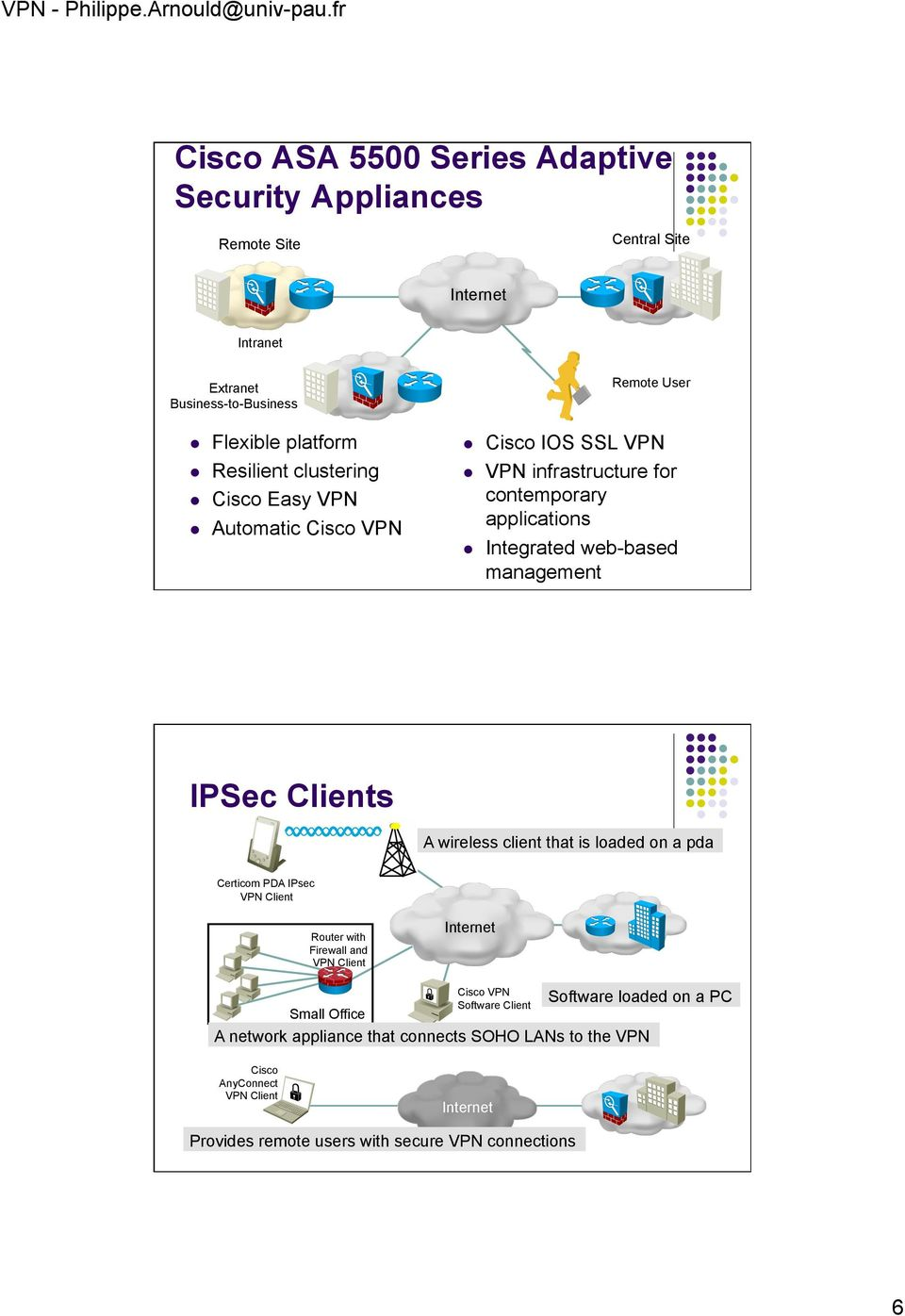IPSec Clients A wireless client that is loaded on a pda Certicom PDA IPsec VPN Client Router with Firewall and VPN Client Internet Cisco VPN Software loaded on a