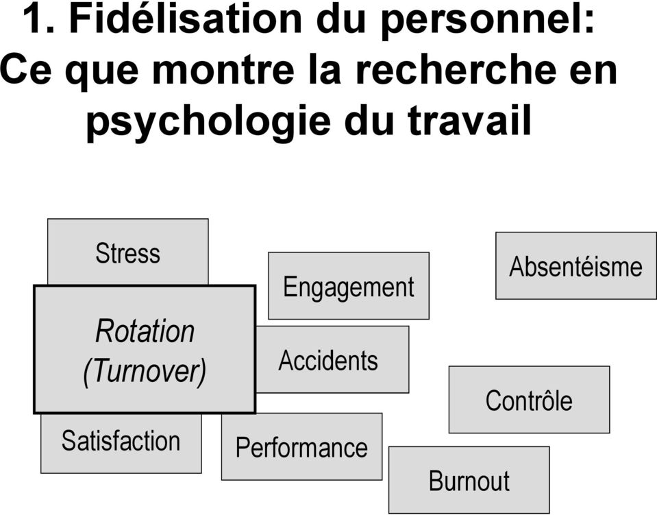 Rotation (Turnover) Satisfaction Engagement