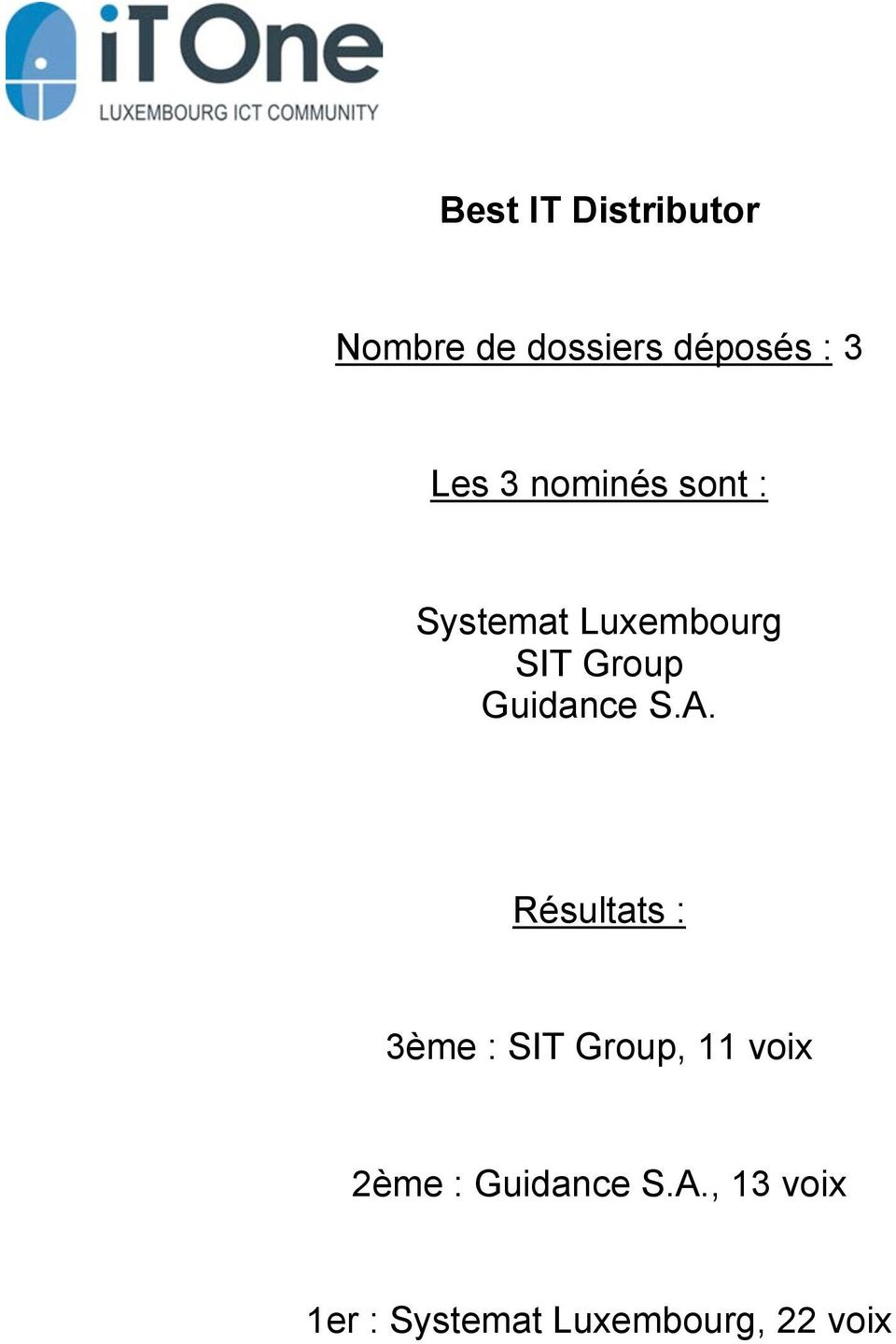 3ème : SIT Group, 11 voix 2ème : Guidance S.A.