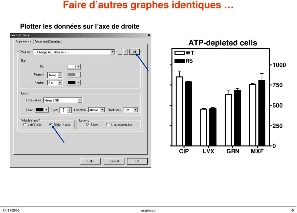 droite ATP-depleted cells WT RS 1 75