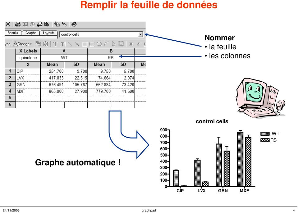 Graphe automatique!