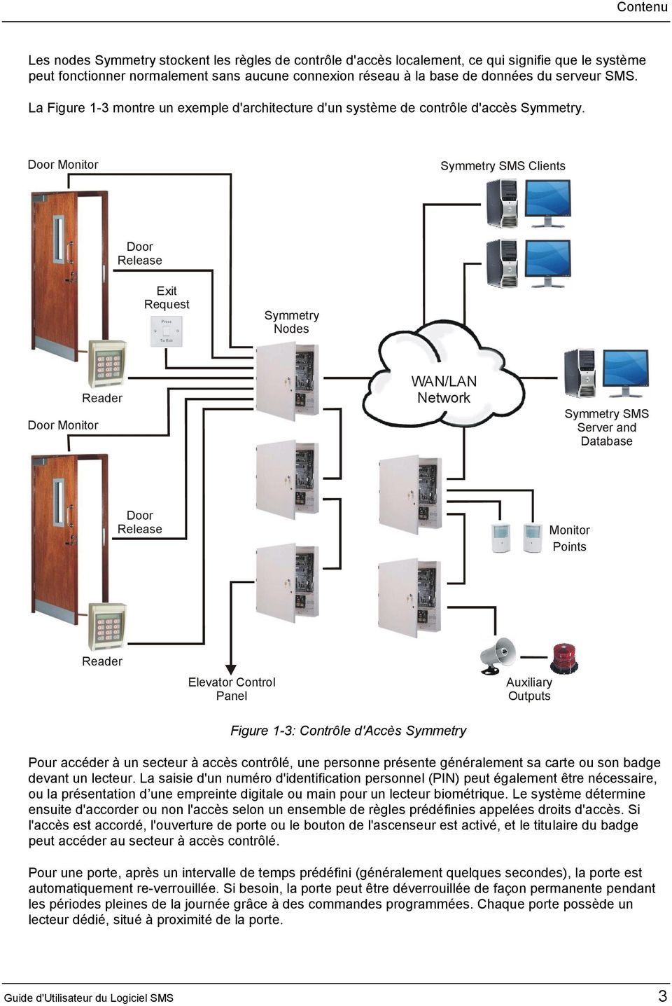 Door Monitor Symmetry SMS Clients Door Release Exit Request Symmetry Nodes Door Monitor Reader WAN/LAN Network Symmetry SMS Server and Database Door Release Monitor Points Reader Elevator Control