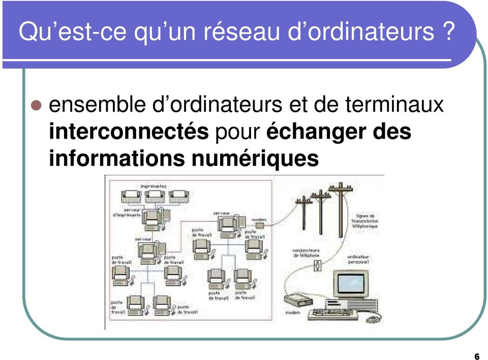 ensemble d ordinateurs et de
