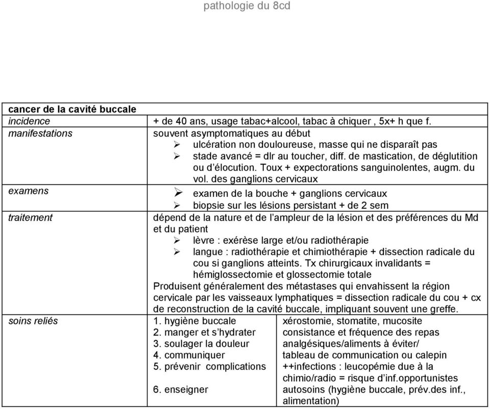 Toux + expectorations sanguinolentes, augm. du vol.