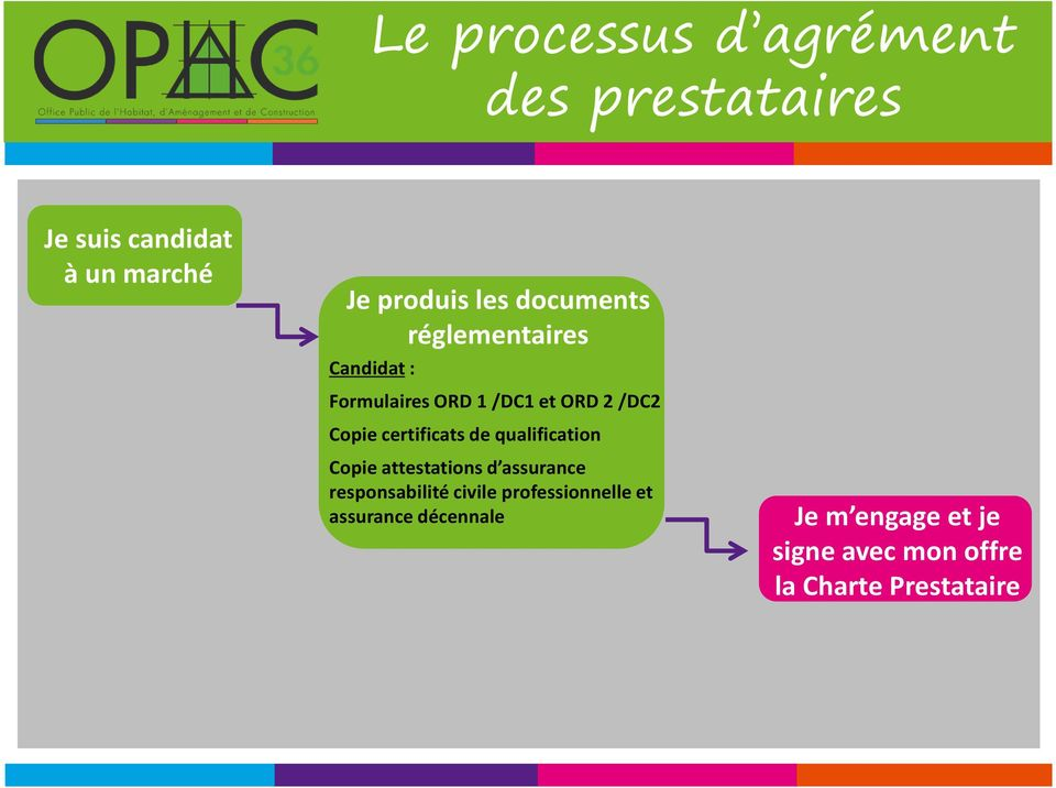 certificats de qualification Copie attestations d assurance responsabilité civile
