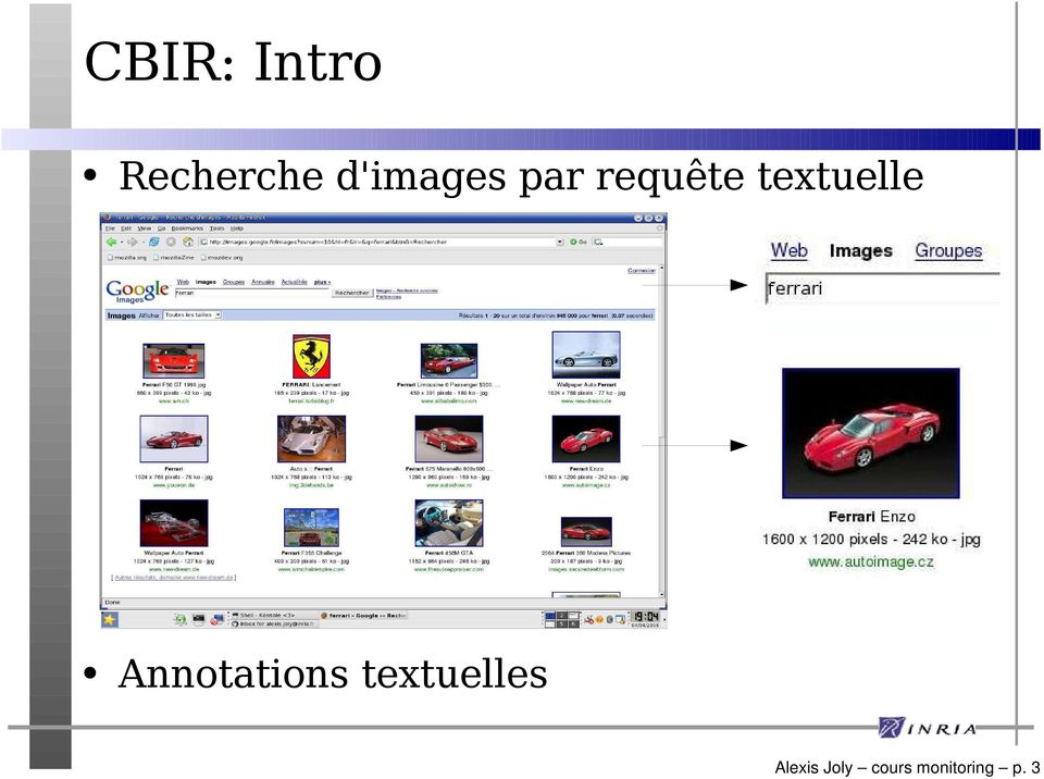 textuelle Annotations