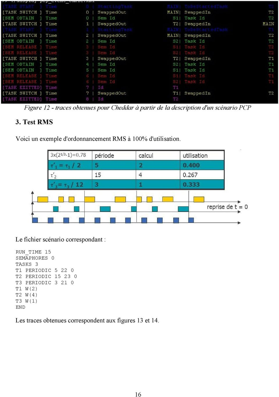 Le fichier scénario correspondant : RUN_TIME 15 SEMAPHORES 0 TASKS 3 T1 PERIODIC 5 22 0 T2
