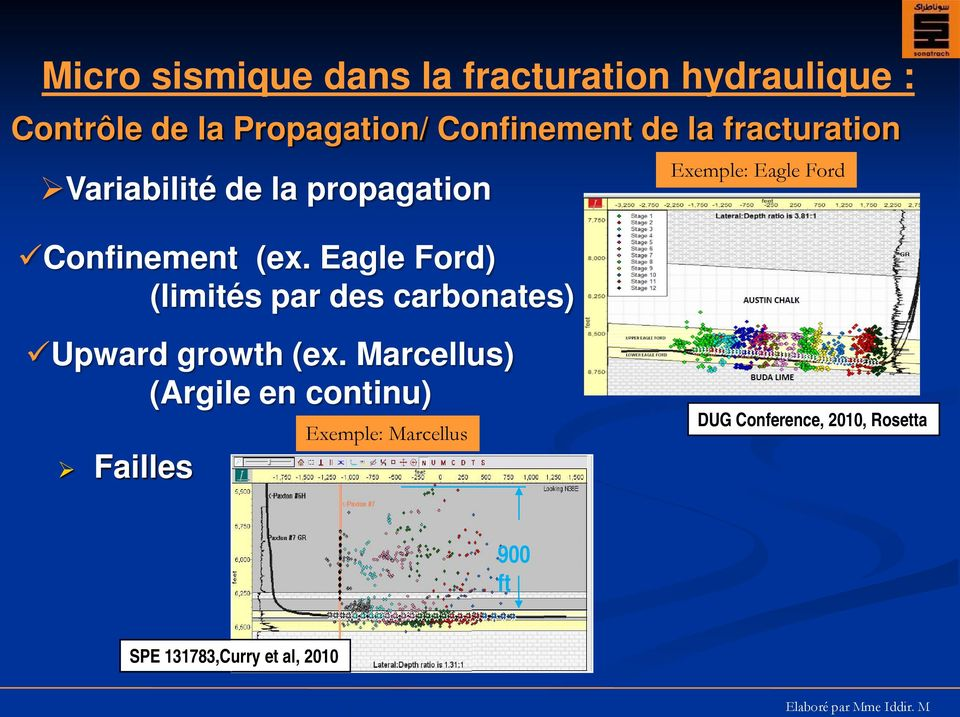 Eagle Ford) (limités par des carbonates) Exemple: Eagle Ford Upward growth (ex.
