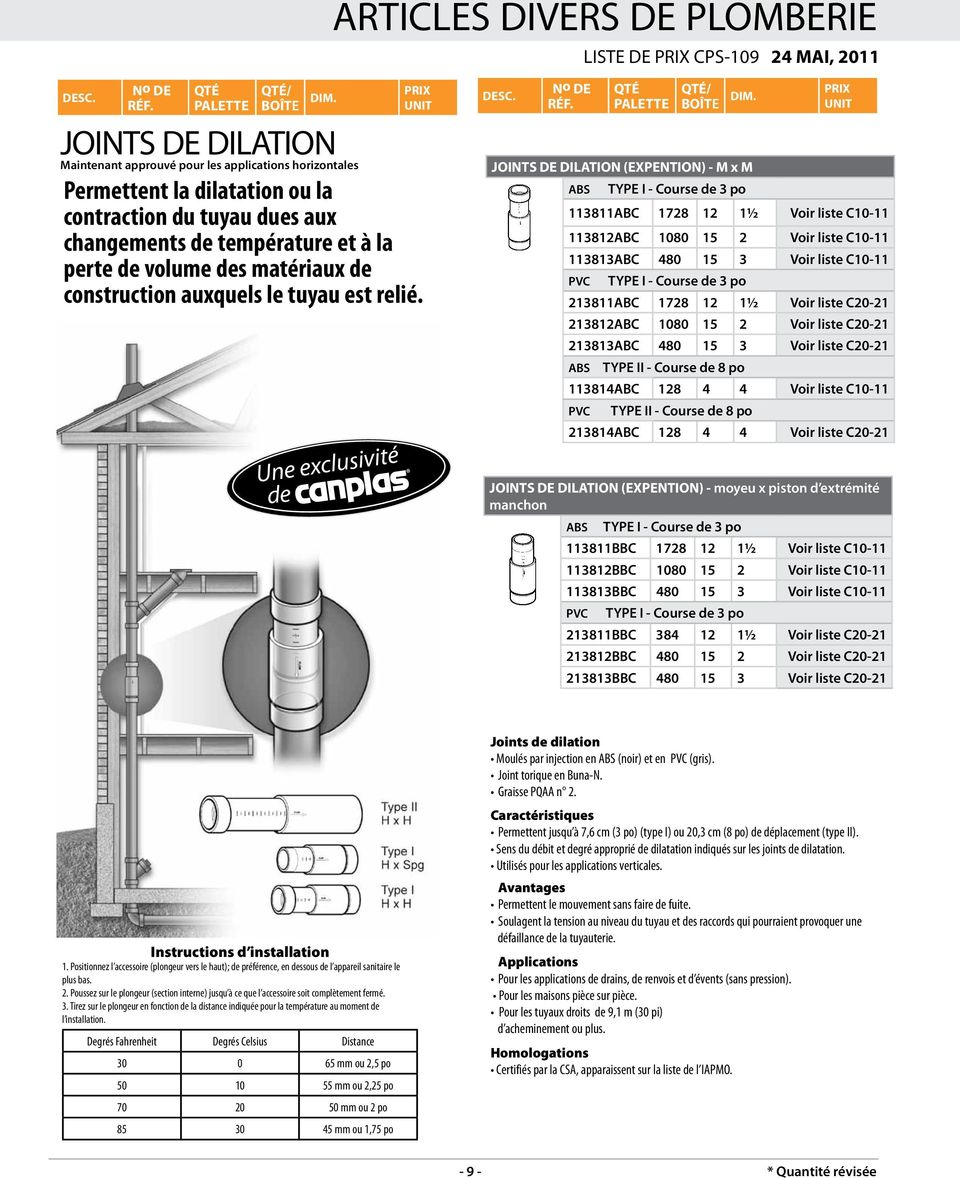Une exclusivité de JOINTS DE DILATION (EXPENTION) - M x M TYPE I - Course de 3 po 113811ABC 1728 12 1½ Voir liste C10-11 113812ABC 1080 15 2 Voir liste C10-11 113813ABC 480 15 3 Voir liste C10-11 PVC