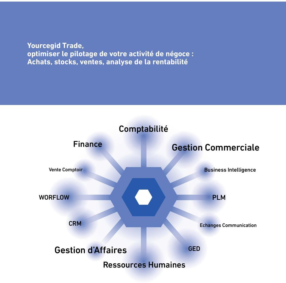 Comptabilité Gestion Commerciale Vente Comptoir Business Intelligence