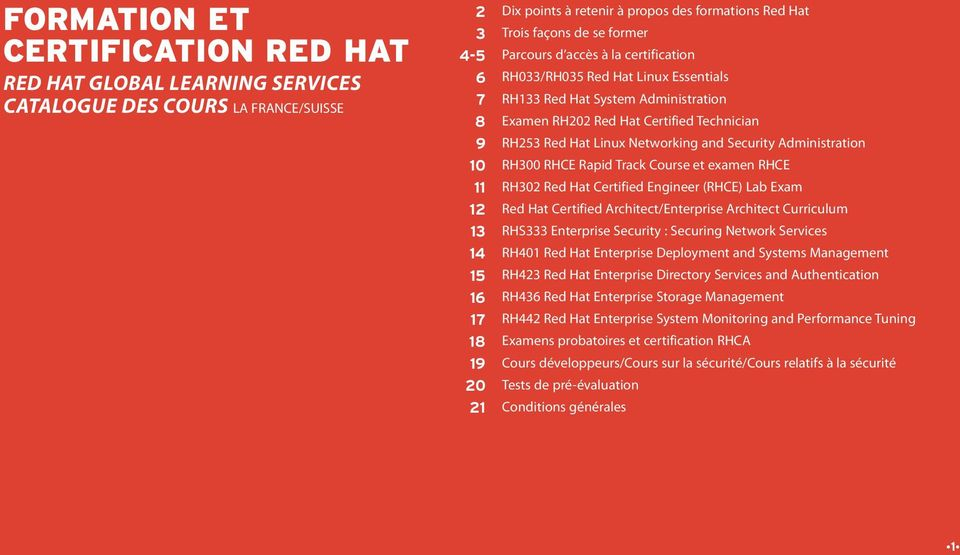 Hat Linux Networking and Security Administration RH300 RHCE Rapid Track Course et examen RHCE RH302 Red Hat Certified Engineer (RHCE) Lab Exam Red Hat Certified Architect/Enterprise Architect