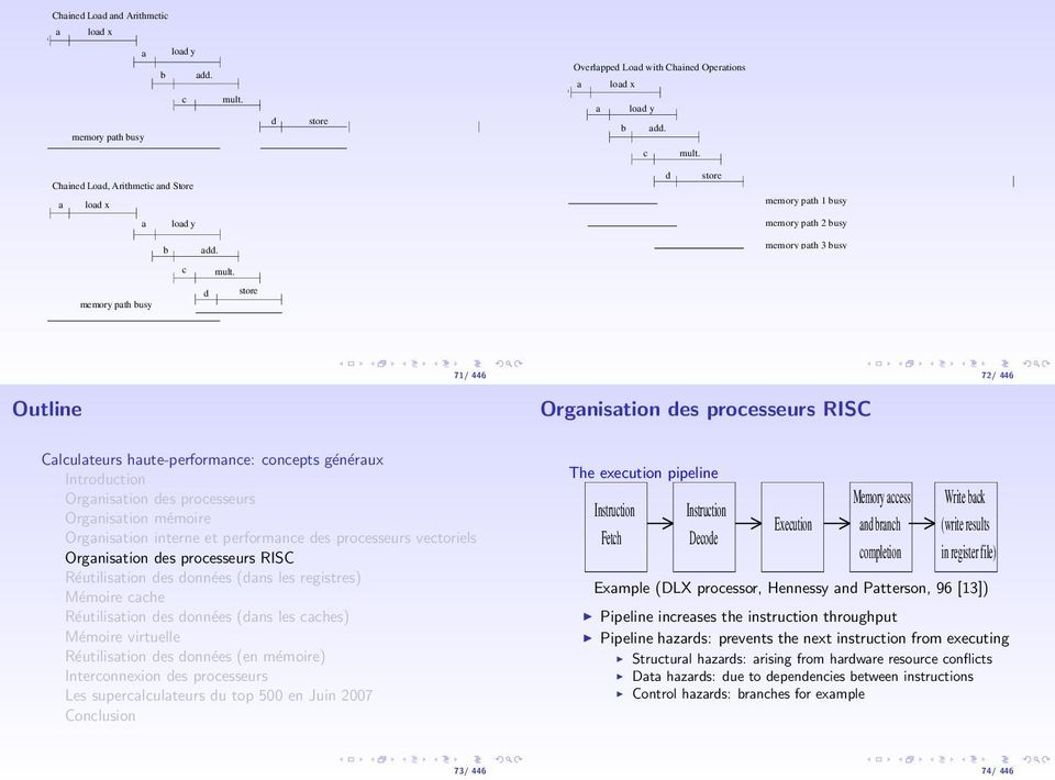 memory path busy d store 7/ 446 72/ 446 Outline Organisation des processeurs RISC Calculateurs haute-performance: concepts généraux Introduction Organisation des processeurs Organisation mémoire