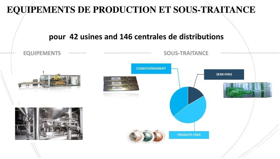 distributions EQUIPEMENTS SOUS-TRAITANCE 710