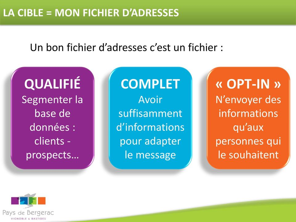 prospects COMPLET Avoir suffisamment d informations pour adapter le