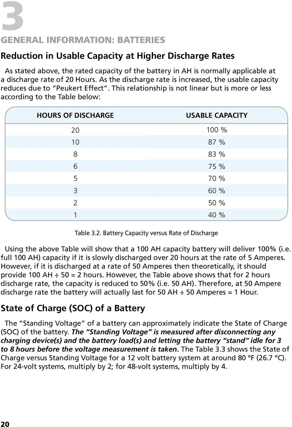 This relationship is not linear but is more or less according to the Table below: HOURS OF DISCHARGE USABLE CAPACITY 20