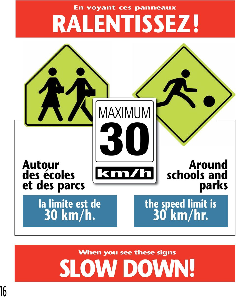 Around schools and parks la limite est de 30 km/h.