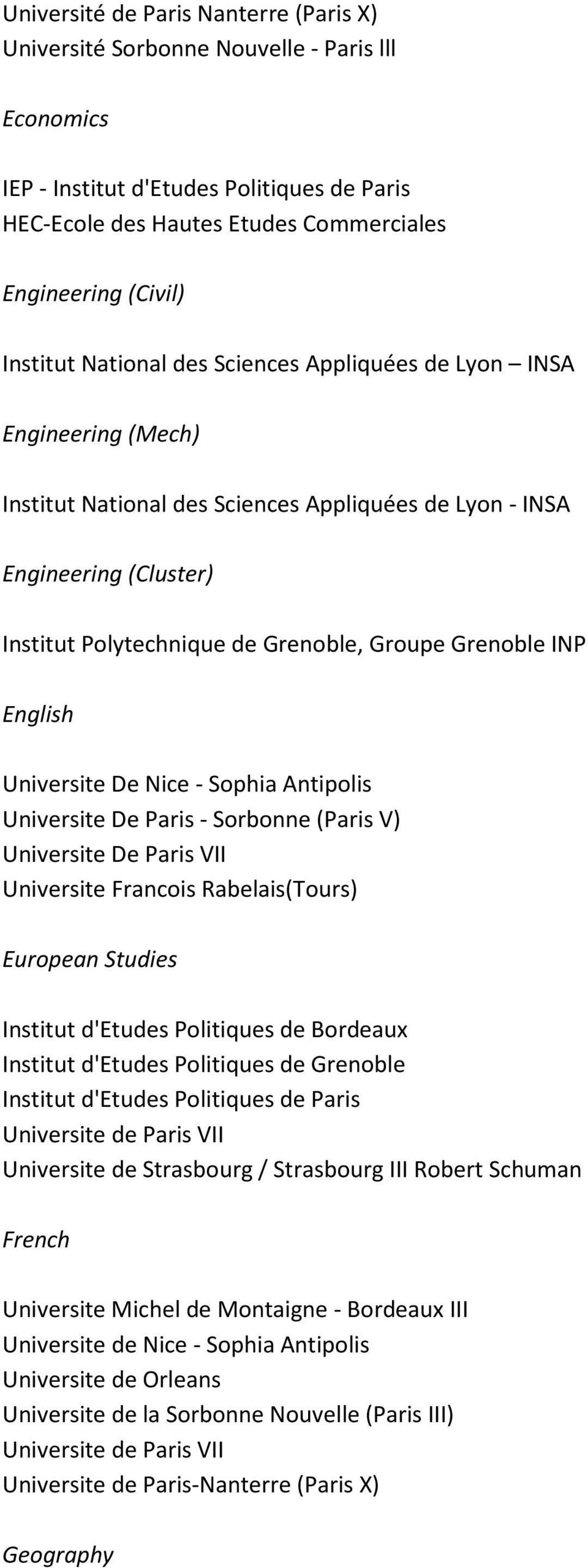Grenoble INP English Universite De Nice - Sophia Antipolis Universite De Paris - Sorbonne (Paris V) Universite De Paris VII Universite Francois Rabelais(Tours) European Studies Institut d'etudes