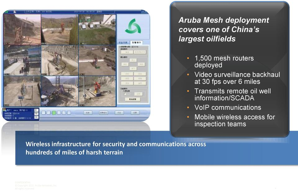 communications Mobile wireless access for inspection teams Wireless infrastructure for security and