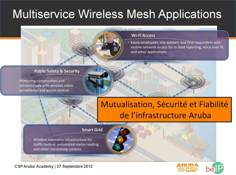 communities and infrastructure with wireless video surveillance and access control Smart Grid Wireless telemetry