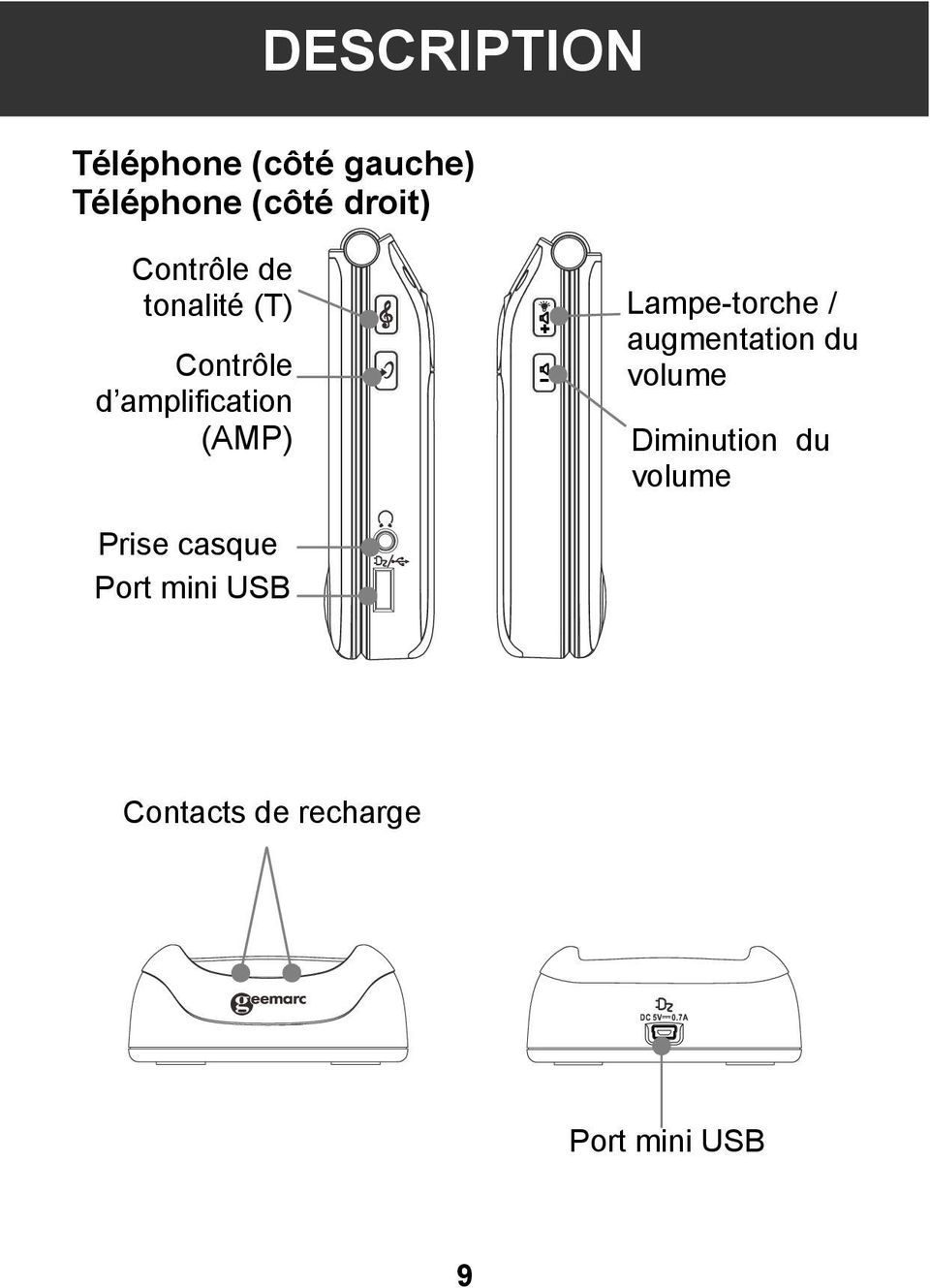 Lampe-torche / augmentation du volume Diminution du volume