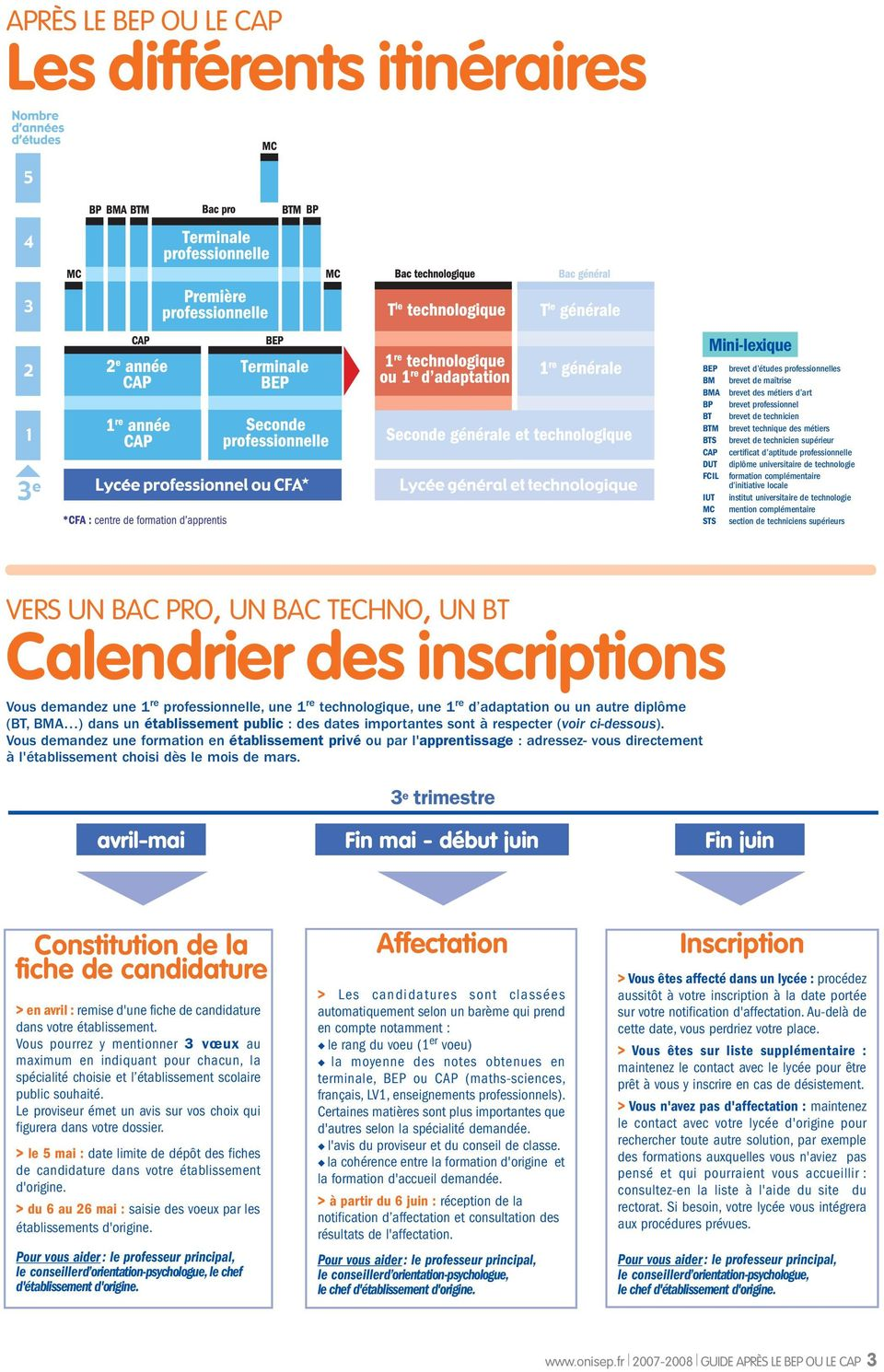 locale IUT institut universitaire de technologie MC mention complémentaire STS section de techniciens supérieurs VERS UN BAC PRO, UN BAC TECHNO, UN BT Calendrier des inscriptions Vous demandez une 1