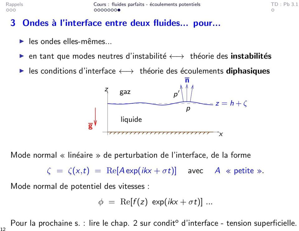 diphasiques n z gaz z = h+ζ p liquide g x Mode normal «linéaire» de perturbation de l interface, de la forme ζ = ζ(x,t) =