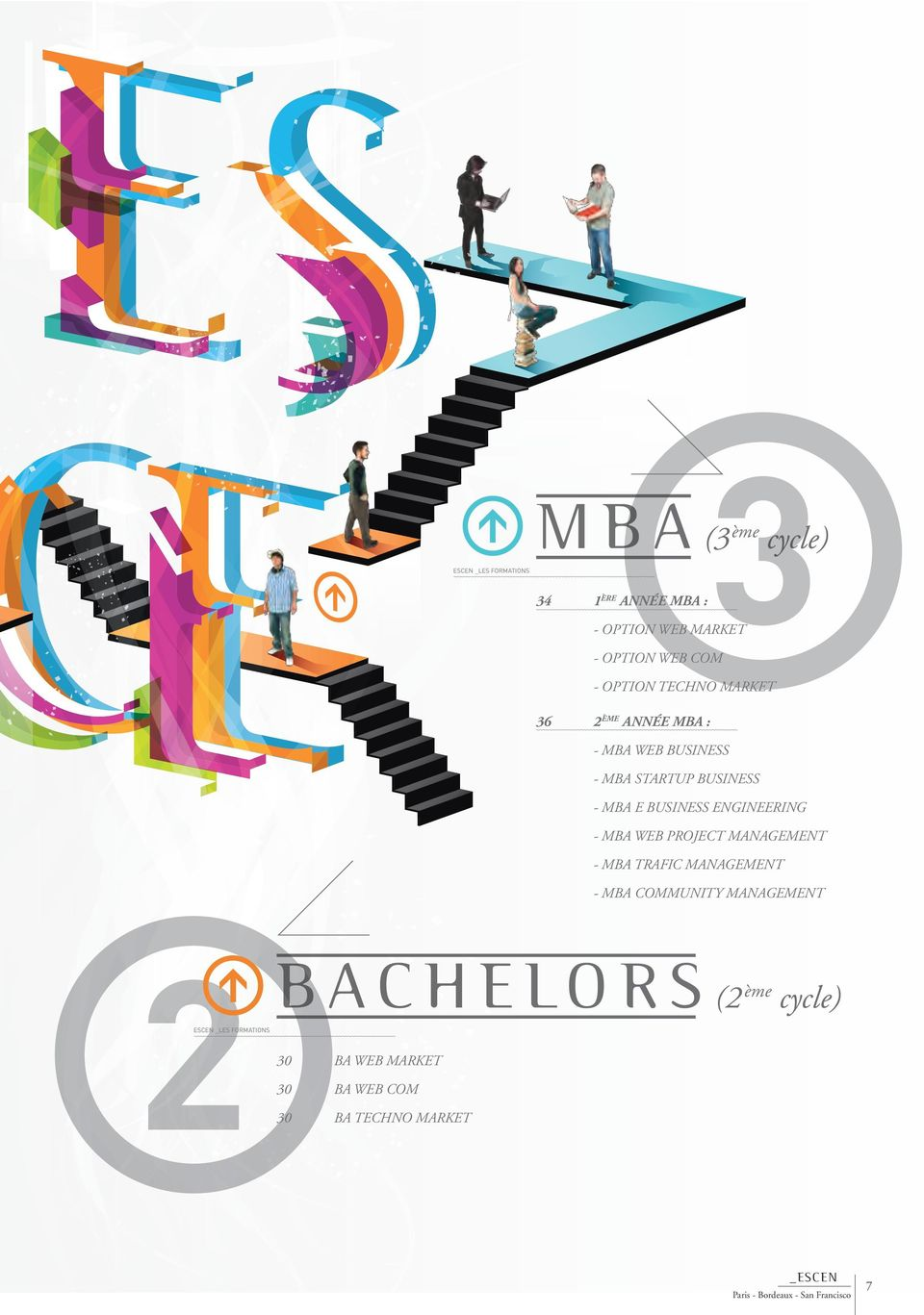 business engineering - mba web project management - mba trafic management - mba Community management