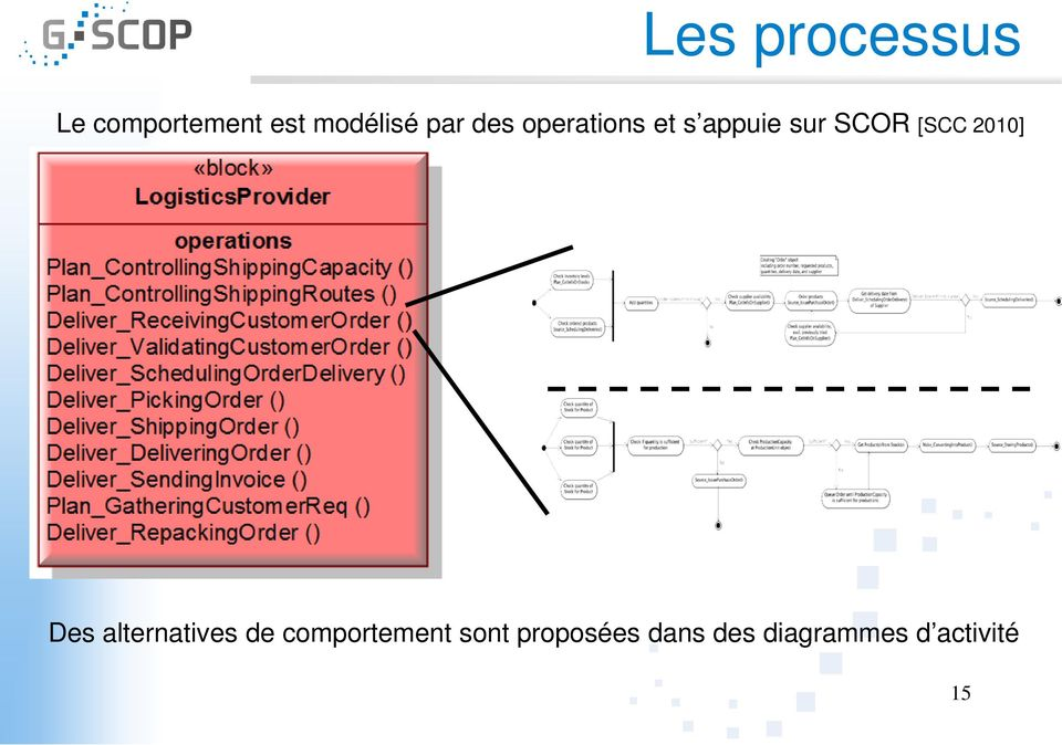 [SCC 2010] Des alternatives de comportement