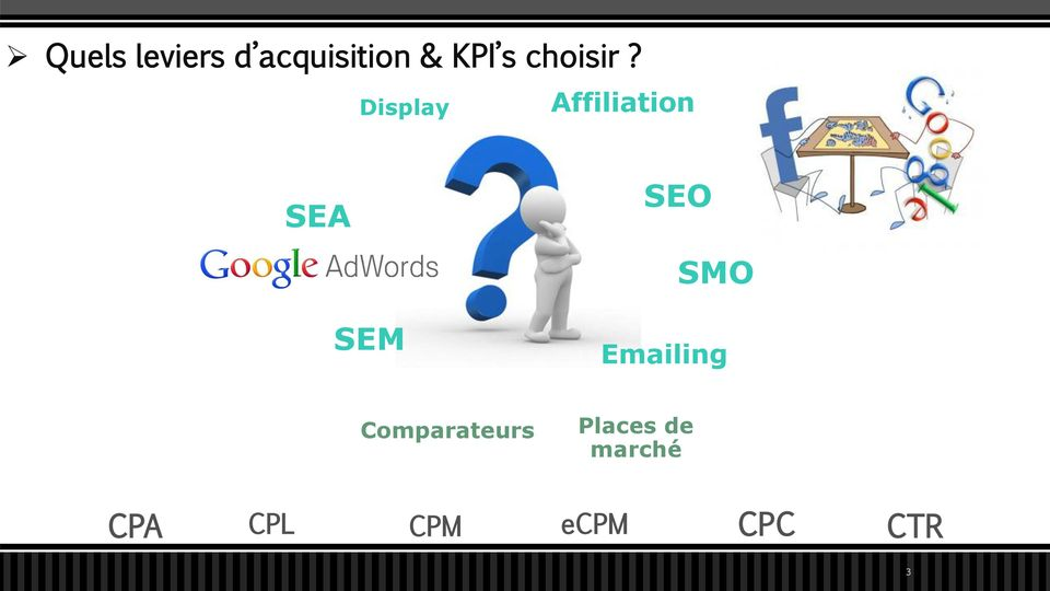 Display Affiliation SEA SEO SMO SEM