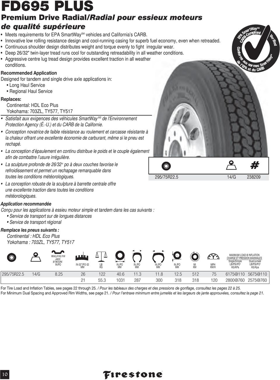 "Deep 26/32"" twin-layer tread runs cool for outstanding retreadability in all weather conditions. Aggressive centre lug tread design provides excellent traction in all weather conditions."